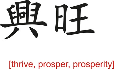 Chinese Sign for thrive, prosper, prosperity