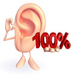 Ear character with Percentage sign
