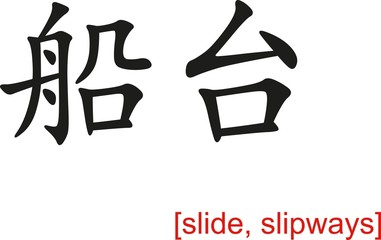 Chinese Sign for slide, slipways