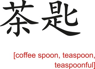 Chinese Sign for coffee spoon, teaspoon, teaspoonful