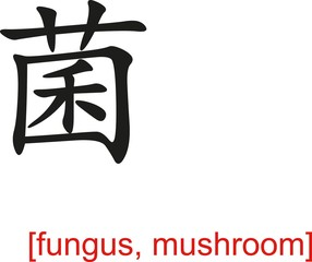 Chinese Sign for fungus, mushroom