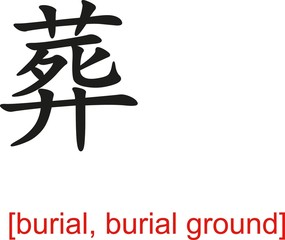Chinese Sign for burial, burial ground