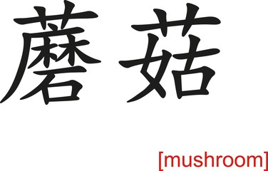 Chinese Sign for mushroom