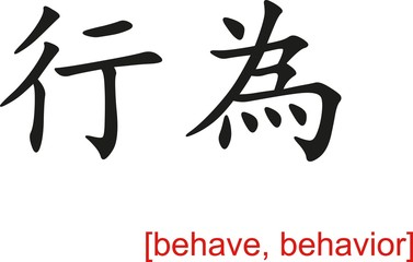 Chinese Sign for behave, behavior