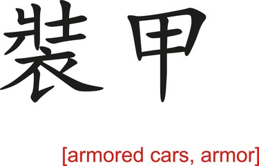 Chinese Sign for armored cars, armor