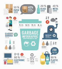 Infographic garbage annual report template design.vector