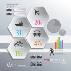 infographic transportion