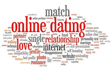 Online dating - word cloud illustration