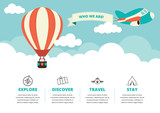 Website Layout with Travel Icons poster