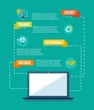 Ecology and internet flat design info graphics