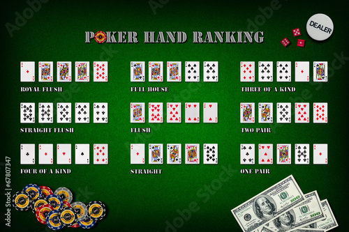 Poker hand rankings symbol set плакат