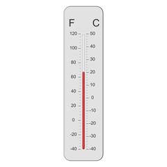 Thermometer 20 graden