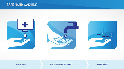 Safe hand washing