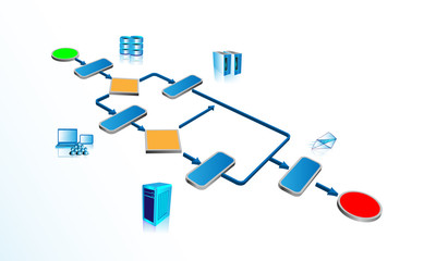 Business process and Service Oriented Architecture