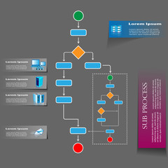 Business process infographics and process Orchestration