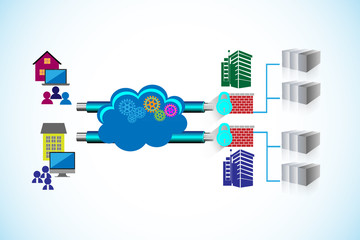 Concept of Networking and security in Data center
