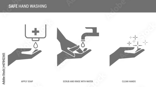 Safe hand washing