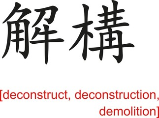 Chinese Sign for deconstruct, deconstruction, demolition