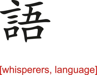 Chinese Sign for whisperers, language