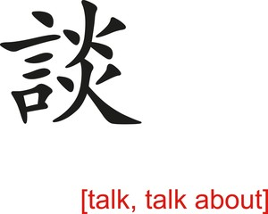Chinese Sign for talk, talk about