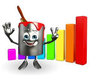 Paint Bucket Character with Business graph