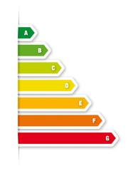 Energy efficiency classes diagram through cut in paper