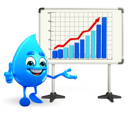Water Drop Character with display board