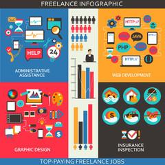 Flat design. Freelance infographic