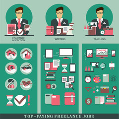 Flat design. Freelance infographic.