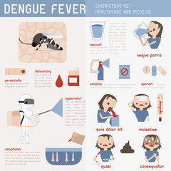 Dengue fever set