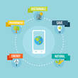 Ecology and mobile phone app flat design concept