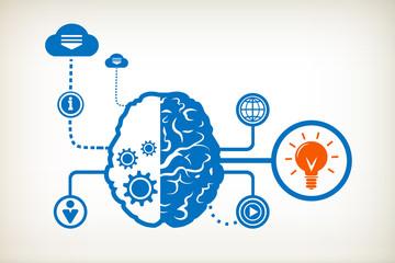 Light bulb and abstract human brain