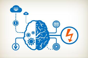 Lightning and abstract human brain