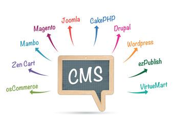 CMS systéme de gestion de contenu