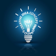 light bulb ideas with text on blue background