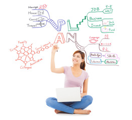 pretty student drawing a future plan by mind mapping