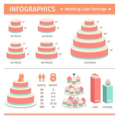 Infographic Wedding Cake Servings. Vector.