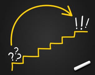Tafel Treppe Lösung