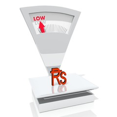 small Rupee sign on a scale