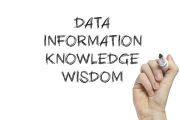 Hand writing data information knowledge wisdom