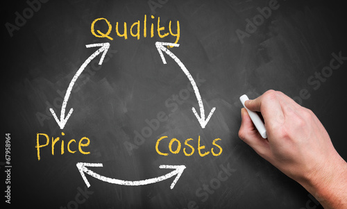 man sketching the dependency between quality, costs and price