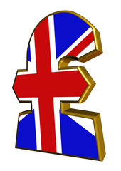 UK pound sign with Union Jack design