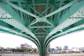 bridge river saigon