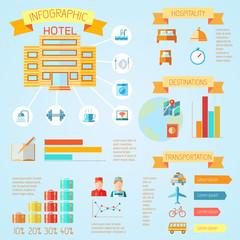 Hotel infographics