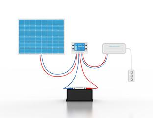 Photovoltaik Set mit Laderegler, Batterie und Wechselrichter