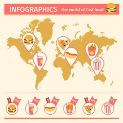 Infographic the world of fast food