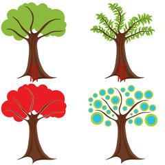 Abstract Tree Set