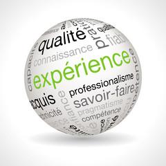 Sphère expérience