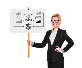 idea scheme