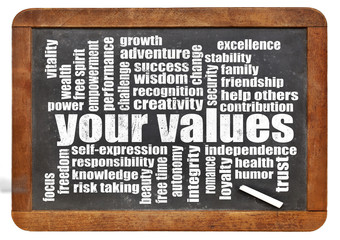 your values word cloud